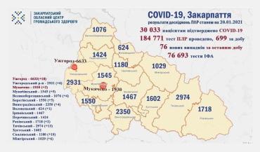 В Ужгороде от коронавируса умерло более 100 человек: Данные в Закарпатье 20 января