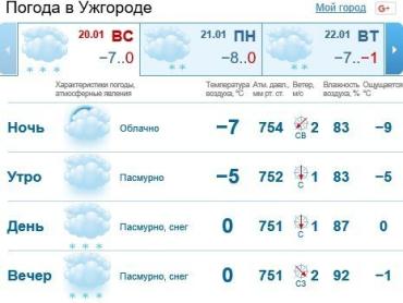 В Ужгороде будет облачно, ожидается снег