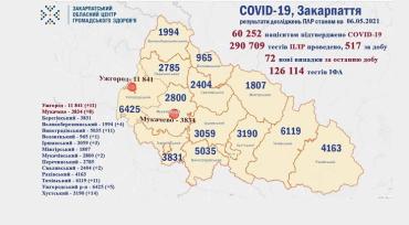 В Закарпатье за сутки умерли 2 пациентов с диагнозом COVID-19: Данные в Ужгороде на 6 мая