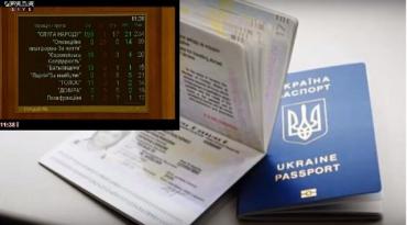 Украинцы смогут поменять в паспорте отчество
