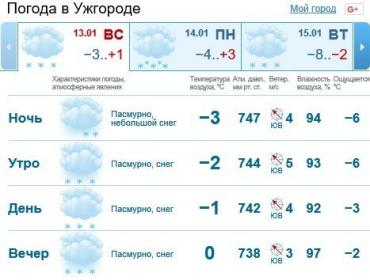 В Ужгороде будет облачно, снег, вечером дождь со снегом