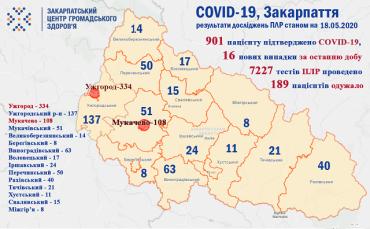 На ранок 18 травня 334 випадки COVID-19 в обласному центрі Закарпаття