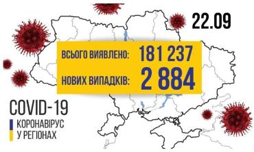 Україна не знижує темпів прискорення захворюваності на коронавірус