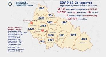 В Закарпатье за минувшие сутки умерли двое пациентов с COVID-19: Данные в Ужгороде на 4 мая