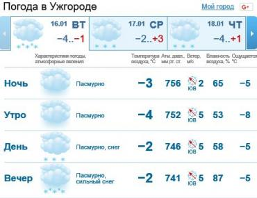 16 января в Ужгороде будет пасмурно, снег