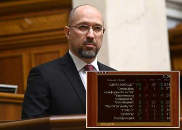 Первый реальный бунт Слуги Народа: Рада не приняла программу деятельности Кабмина