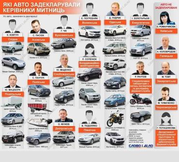 Скромно конечно как для з/п в 15-20 тысяч гривен - автопарк начальников таможен