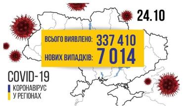 Закарпатье не отстает от всей Украины - антирекорд по антирекордом!