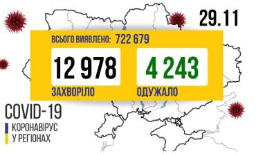 """Україна """"танцює"""" на КОВІДних """"качелях""""!"""