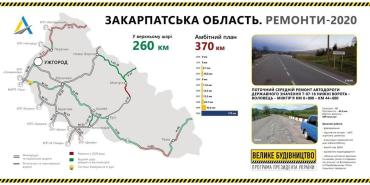 В Закарпатье высоко в горах появился невероятной красоты автомобильный маршрут