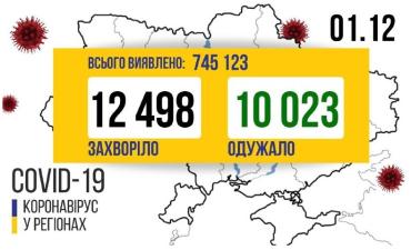 Статистика захворюваності COVID-19 в Україні знову стрімко зростає!