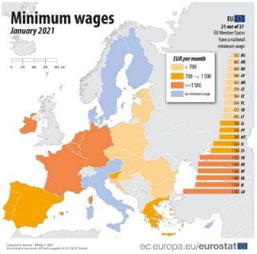 Мінімальна зарплата в Україні вдвічі менша за найнижчий показник у Європі