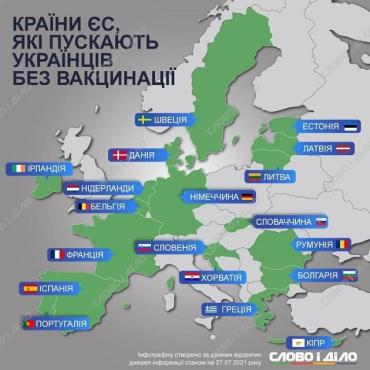 ЕС открылся для украинских туристов - какие страны доступны