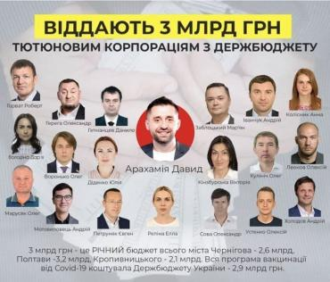 Надо каждый день напоминать обществу о тех депутатах, которые решили вынуть из бюджета для табачных корпораций 3 млд. грн
