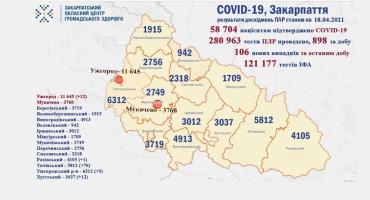 В Закарпатье за сутки умерли 3 больных с COVID-19: Статистика в Ужгороде на 18 апреля