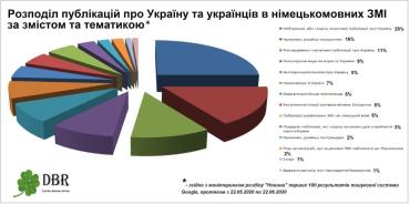 Голос Німеччини дуже дорого коштує для України