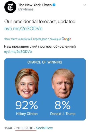 4 года назад модель The Economist, также показывала победу оппонента Трампа, Хиллари Клинтон с вероятностью свыше 90%.