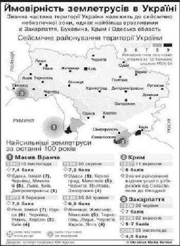 """""""Зона Вранча"""" у Карпатах може викликати підземні поштовхи на Прикарпатті"""