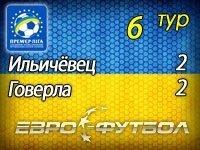 """""""Ильичёвец"""" (Мариуполь) – """"Говерла"""" (Ужгород) – 2:2"""