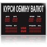 Курси валют на 29.05.2009