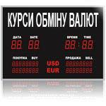 Курси валют на 04.06.2009