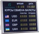 Курсы валют НБУ на 21 октября