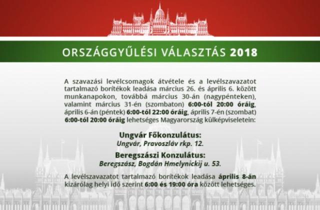 Премьер Венгрии навыборах впарламент: Мыголосуем занаше будущее
