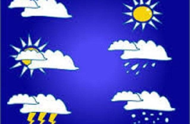 Прогноз погоди від Херсонського ОЦГМ