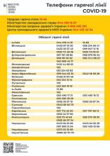 Номера телефонов горячая линия COVID-19 коронавирус помощь консультация